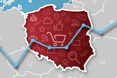 ecommerce in polonia