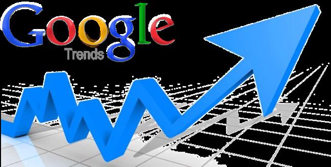 google trend 2015