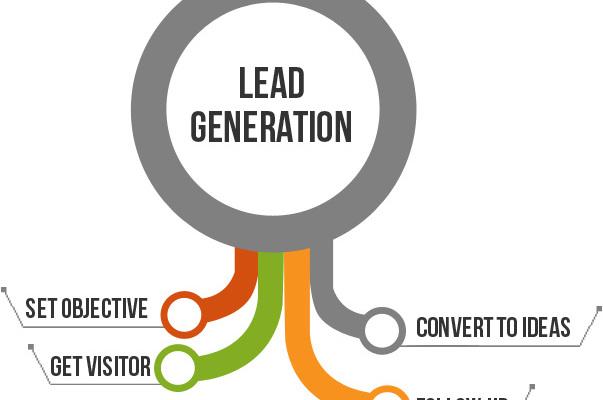STRUMENTI-lead-generation