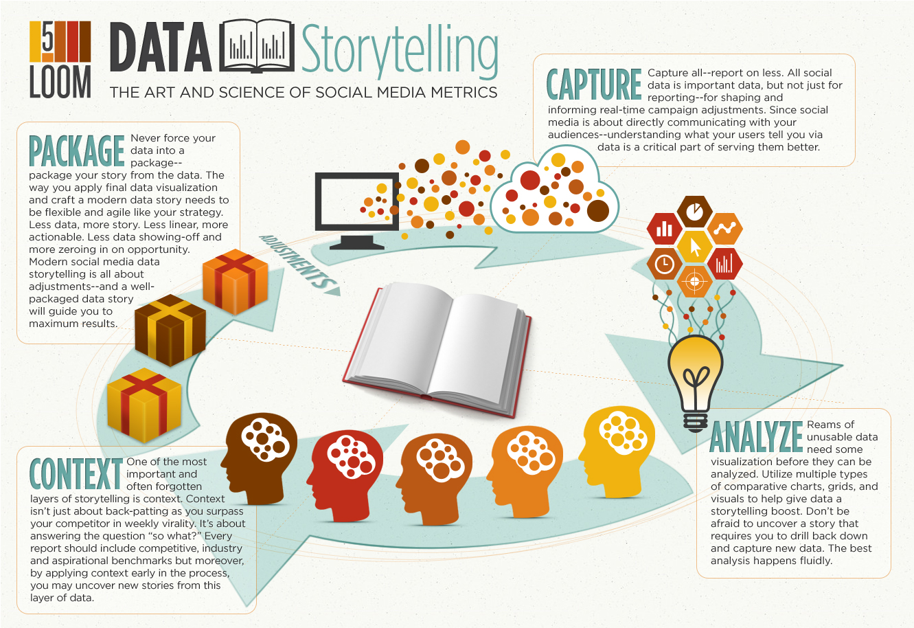 dell communication strategy Solutions the upper management at dell needs to make personal and public  communication more important within their strategy for.