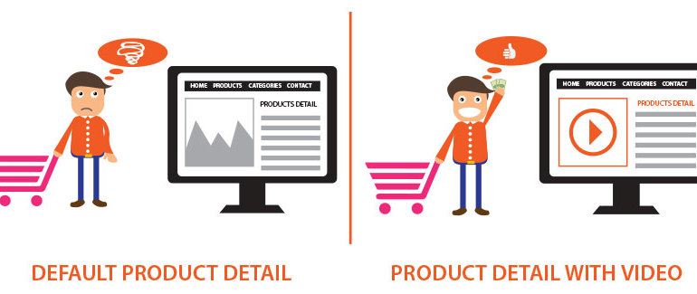 ecommerce-prodotti-video